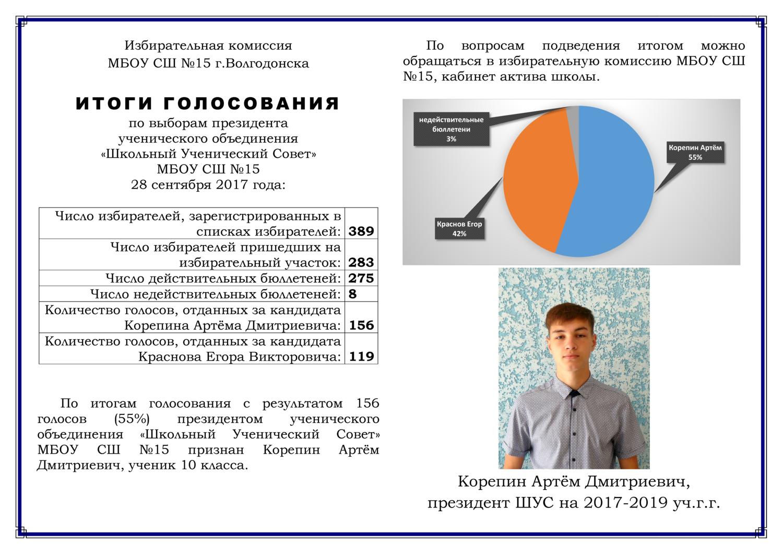 Выборы президента Школьного Ученического Совета